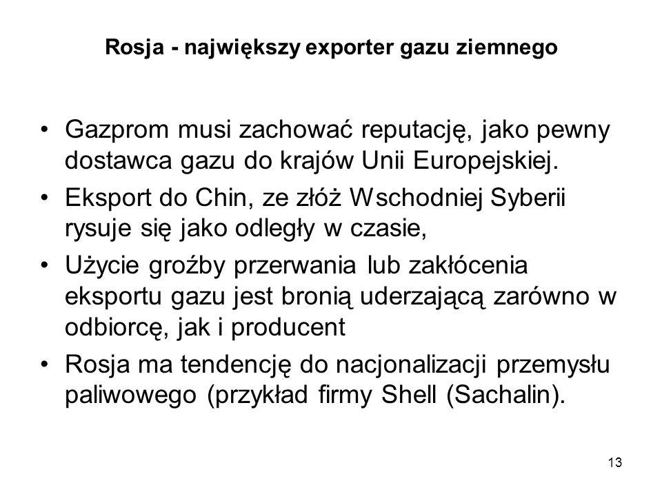 Rosja - największy exporter gazu ziemnego