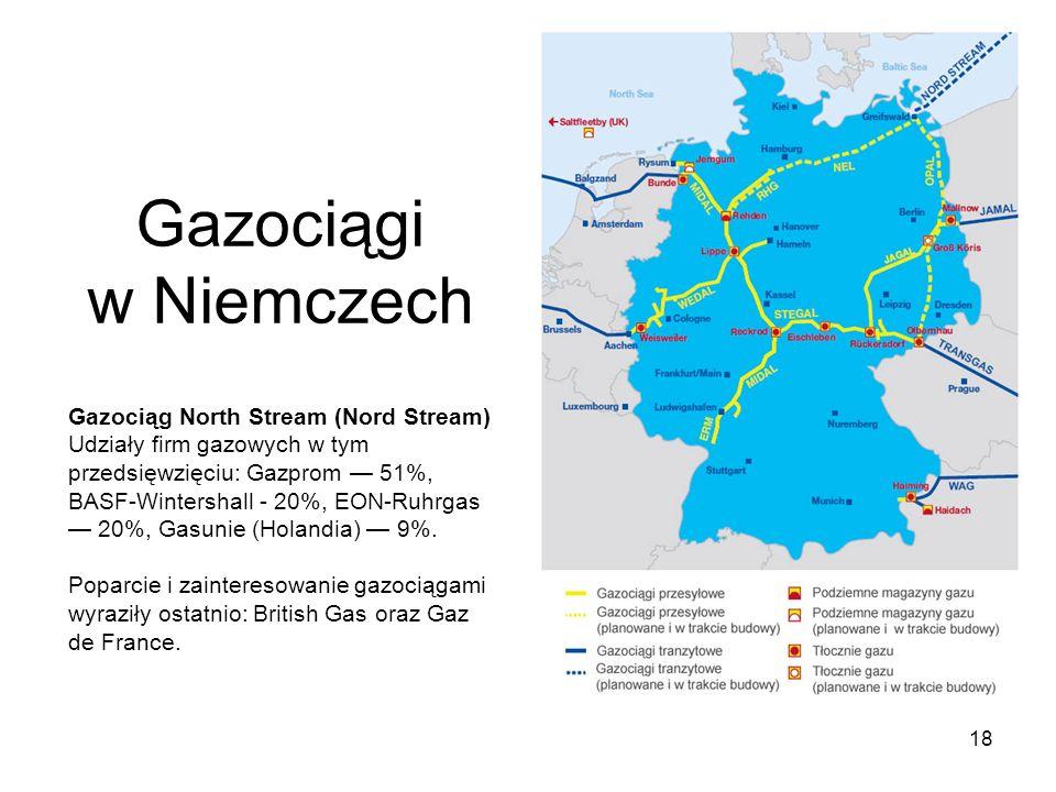 Gazociągi w Niemczech