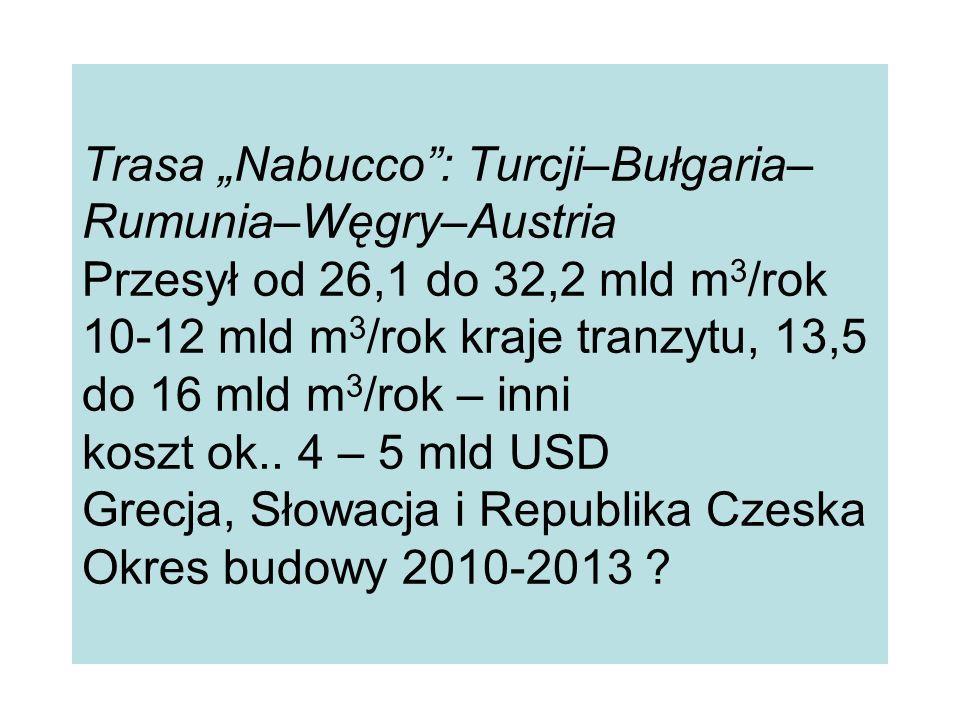 """Trasa """"Nabucco : Turcji–Bułgaria–Rumunia–Węgry–Austria Przesył od 26,1 do 32,2 mld m3/rok 10-12 mld m3/rok kraje tranzytu, 13,5 do 16 mld m3/rok – inni koszt ok.."""