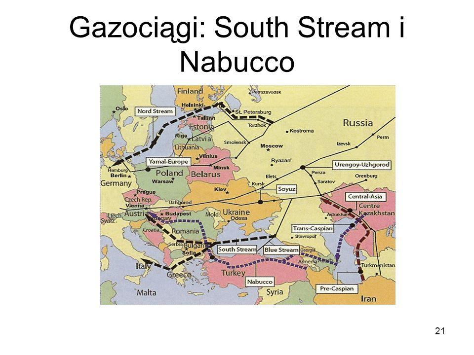 Gazociągi: South Stream i Nabucco