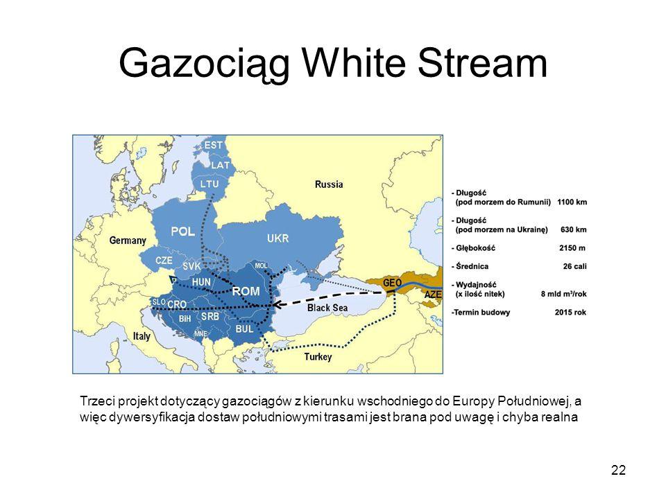 Gazociąg White Stream