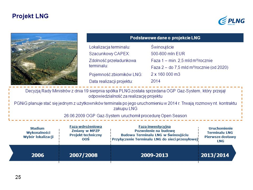 Projekt LNG Podstawowe dane o projekcie LNG. Lokalizacja terminalu: Szacunkowy CAPEX: Zdolność przeładunkowa terminalu: