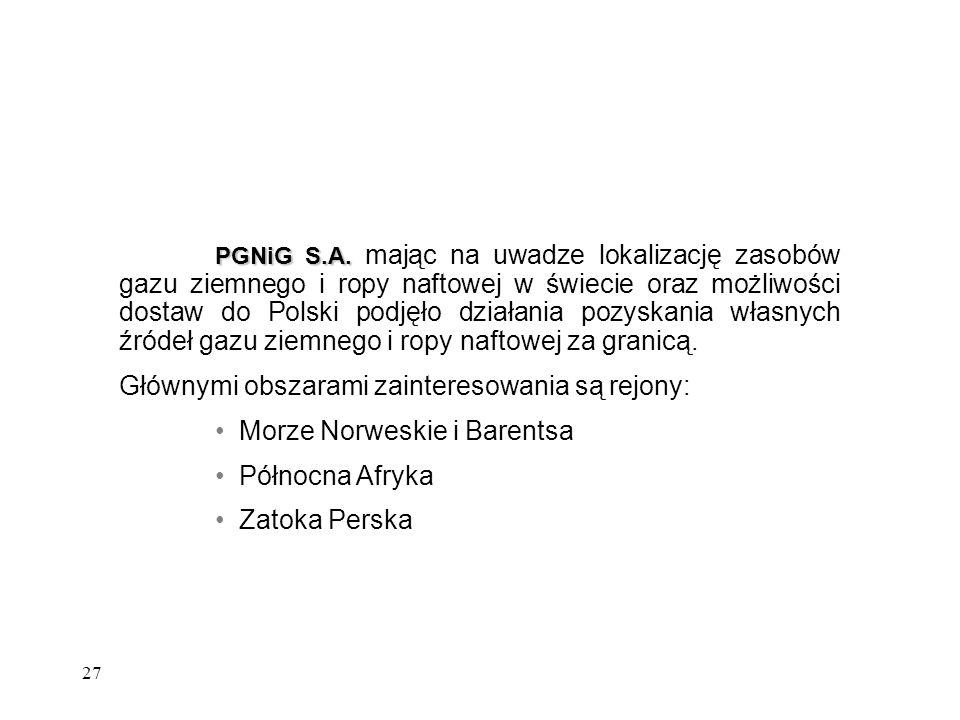 PGNiG S.A. mając na uwadze lokalizację zasobów gazu ziemnego i ropy naftowej w świecie oraz możliwości dostaw do Polski podjęło działania pozyskania własnych źródeł gazu ziemnego i ropy naftowej za granicą.