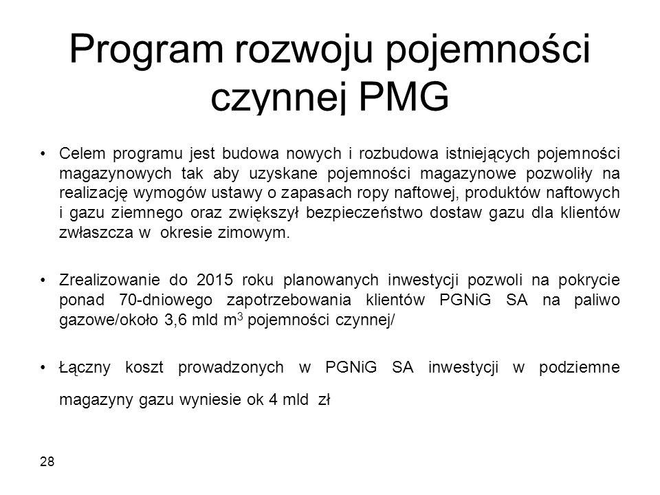 Program rozwoju pojemności czynnej PMG