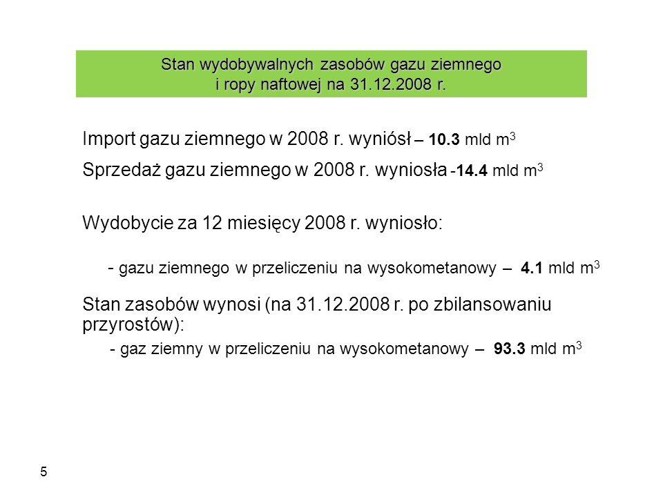 Import gazu ziemnego w 2008 r. wyniósł – 10.3 mld m3