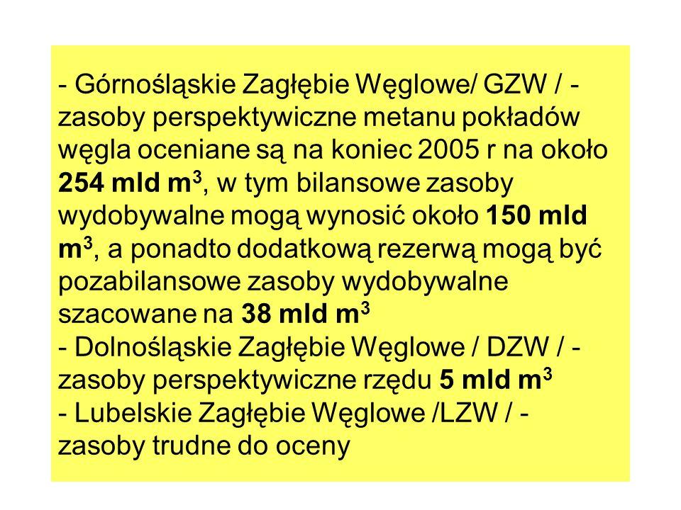 - Górnośląskie Zagłębie Węglowe/ GZW / - zasoby perspektywiczne metanu pokładów węgla oceniane są na koniec 2005 r na około 254 mld m3, w tym bilansowe zasoby wydobywalne mogą wynosić około 150 mld m3, a ponadto dodatkową rezerwą mogą być pozabilansowe zasoby wydobywalne szacowane na 38 mld m3 - Dolnośląskie Zagłębie Węglowe / DZW / - zasoby perspektywiczne rzędu 5 mld m3 - Lubelskie Zagłębie Węglowe /LZW / - zasoby trudne do oceny