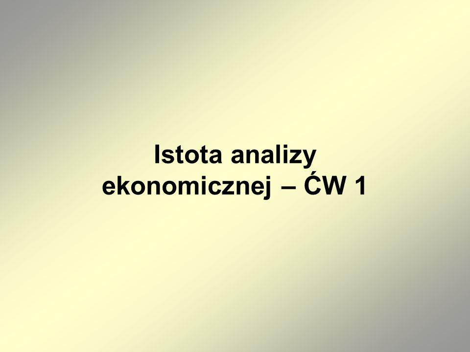 Istota analizy ekonomicznej – ĆW 1