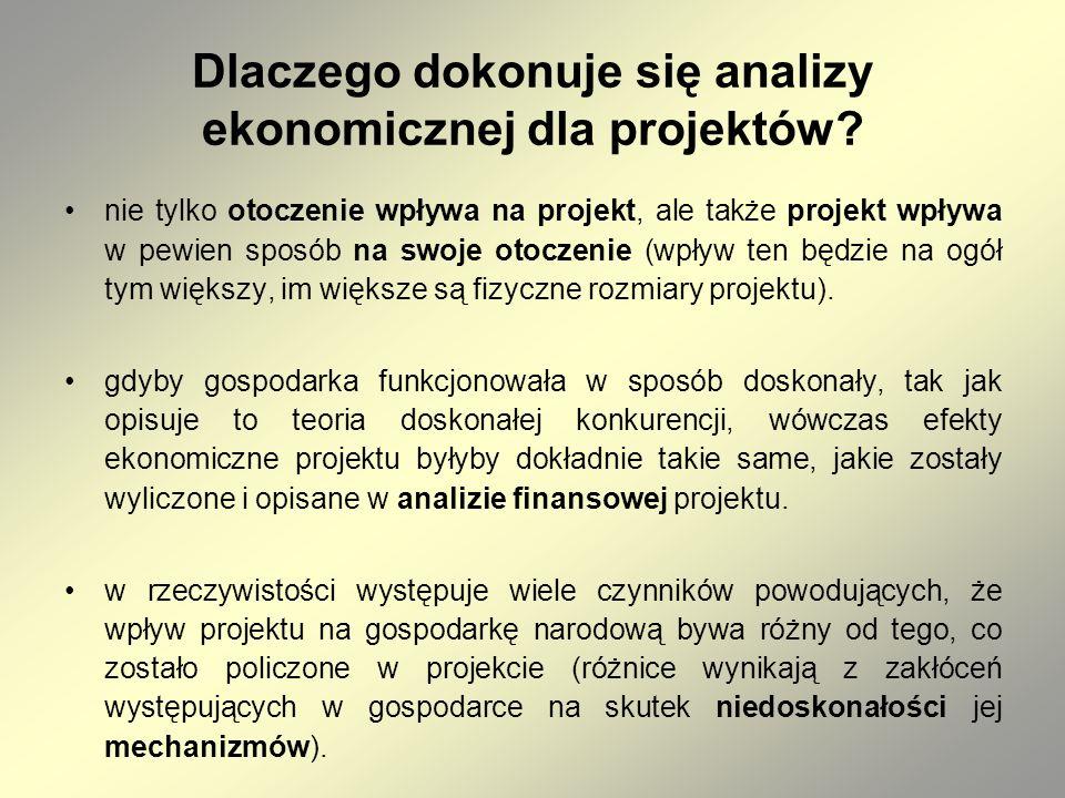 Dlaczego dokonuje się analizy ekonomicznej dla projektów
