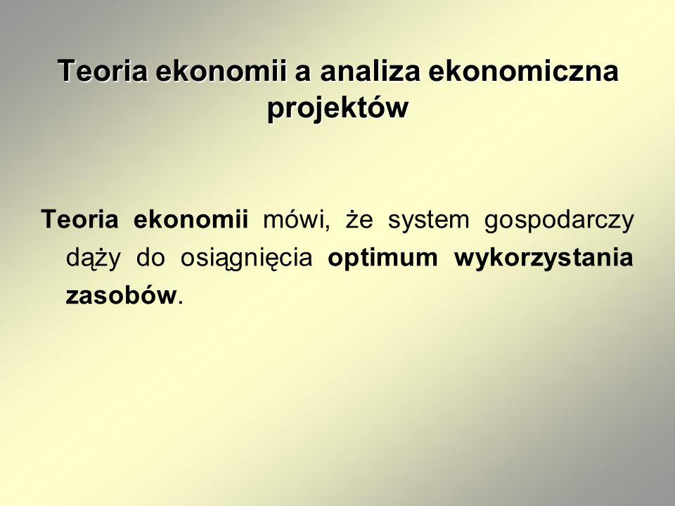 Teoria ekonomii a analiza ekonomiczna projektów