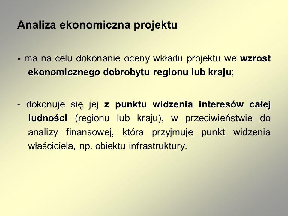 Analiza ekonomiczna projektu