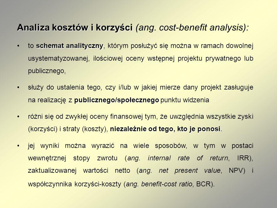 Analiza kosztów i korzyści (ang. cost-benefit analysis):