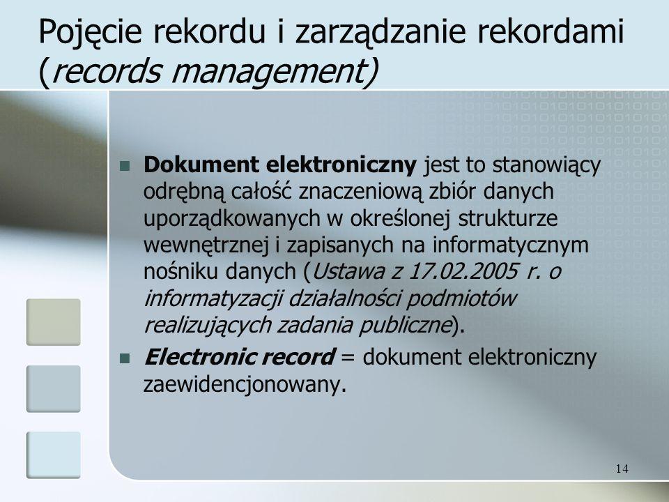 Pojęcie rekordu i zarządzanie rekordami (records management)
