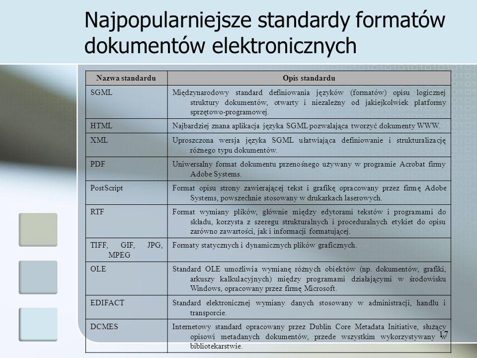 Najpopularniejsze standardy formatów dokumentów elektronicznych