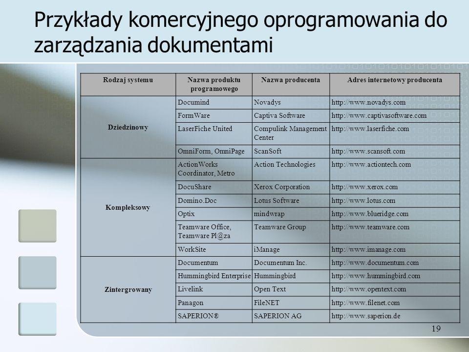 Przykłady komercyjnego oprogramowania do zarządzania dokumentami