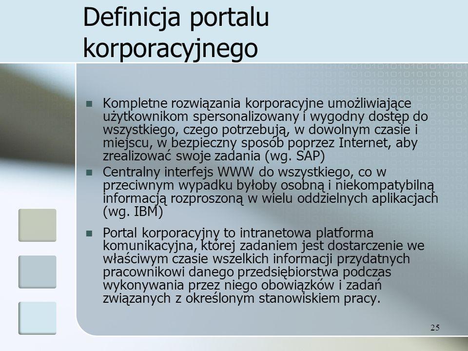 Definicja portalu korporacyjnego