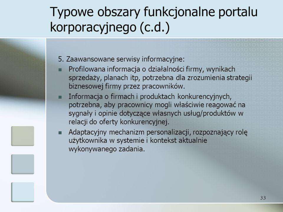 Typowe obszary funkcjonalne portalu korporacyjnego (c.d.)