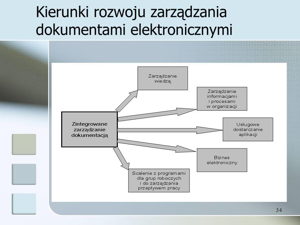 Kierunki rozwoju zarządzania dokumentami elektronicznymi