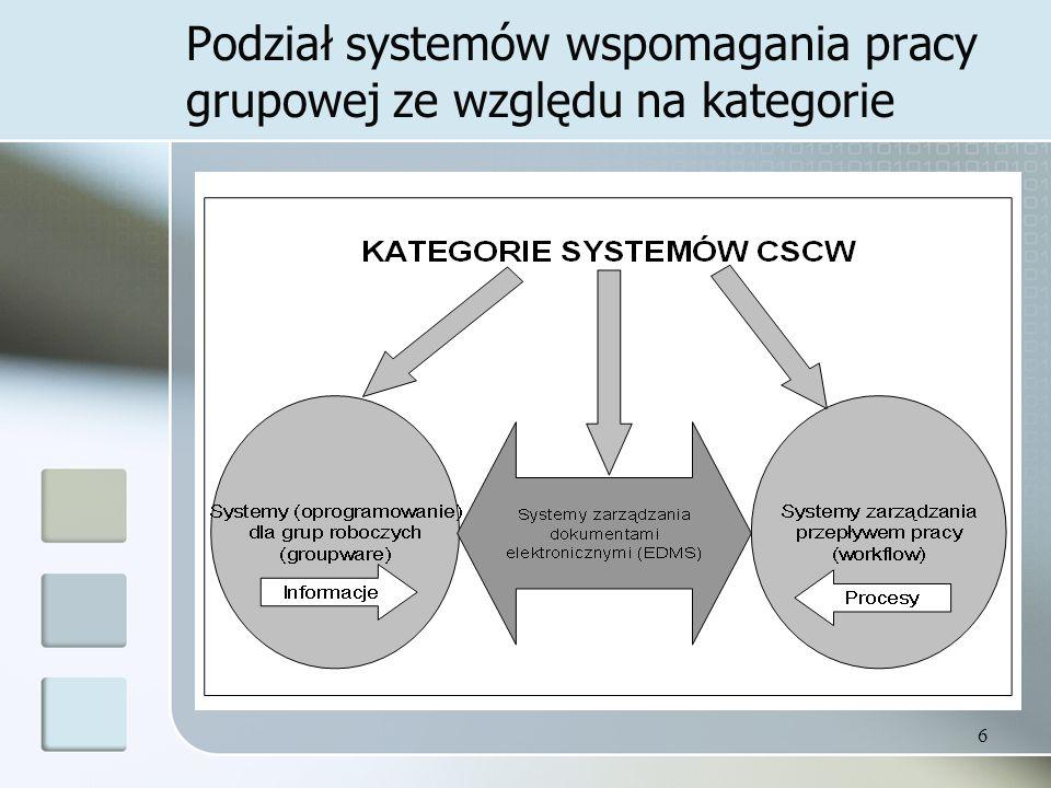 Podział systemów wspomagania pracy grupowej ze względu na kategorie