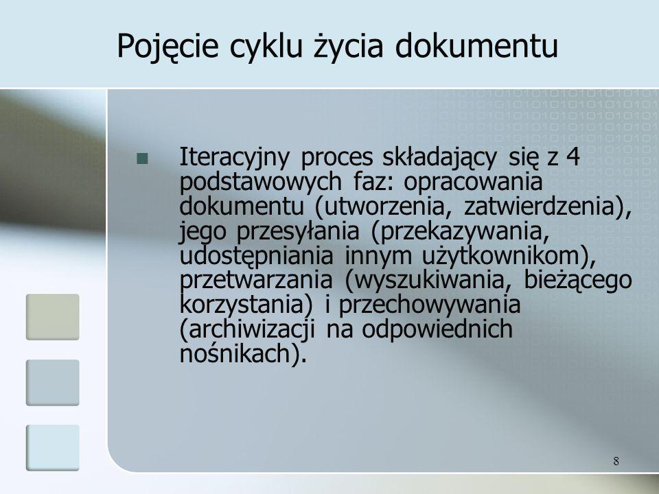 Pojęcie cyklu życia dokumentu