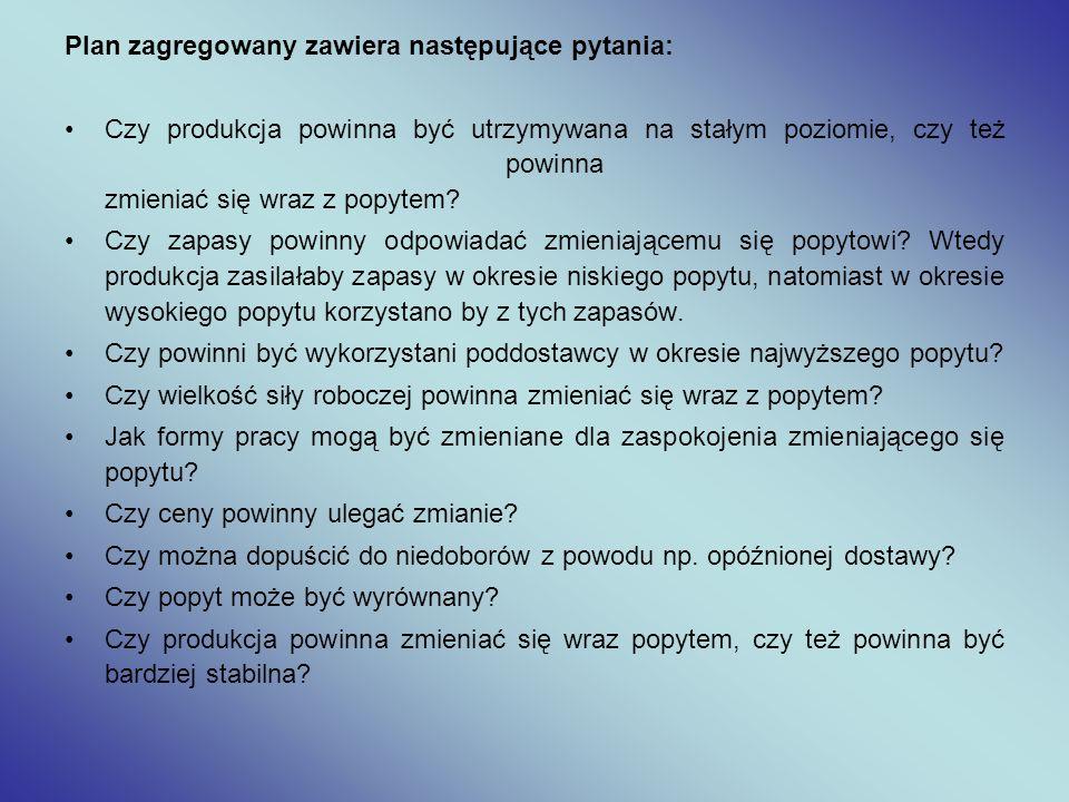 Plan zagregowany zawiera następujące pytania: