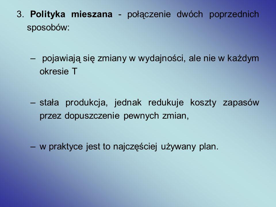 3. Polityka mieszana - połączenie dwóch poprzednich sposobów: