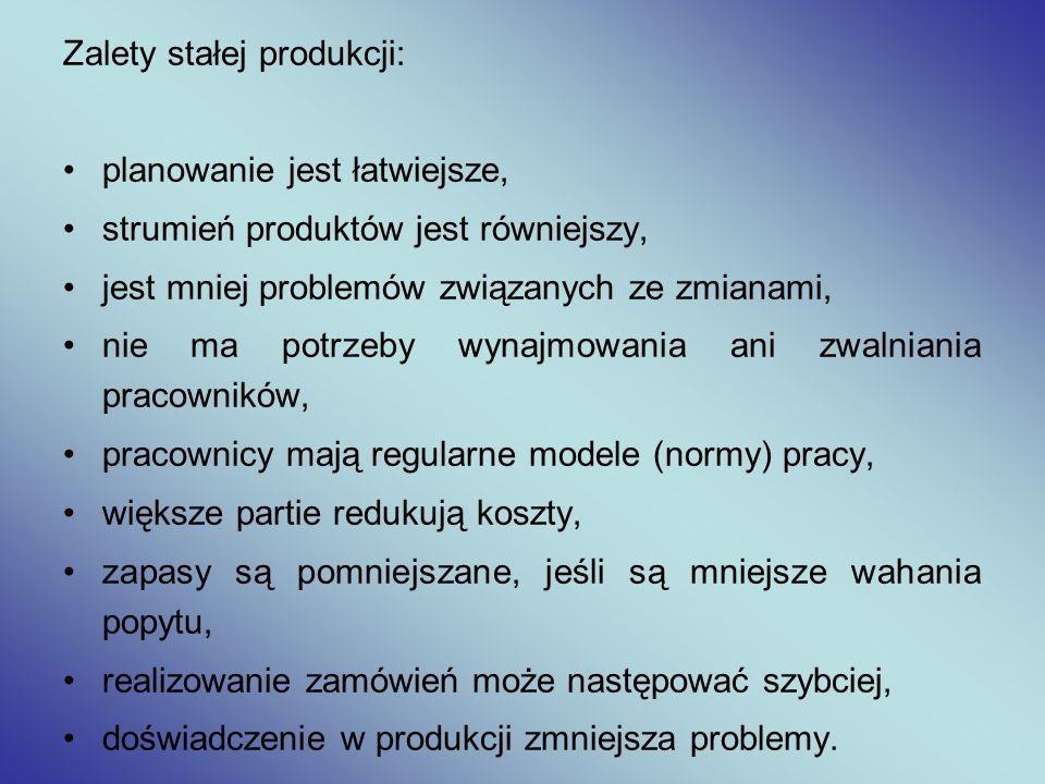 Zalety stałej produkcji: