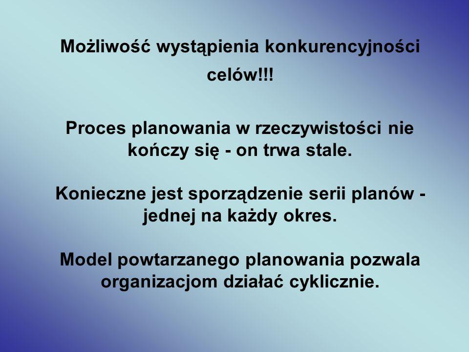 Możliwość wystąpienia konkurencyjności celów!!!
