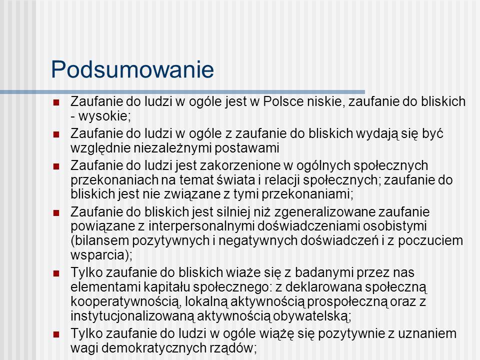 Podsumowanie Zaufanie do ludzi w ogóle jest w Polsce niskie, zaufanie do bliskich - wysokie;