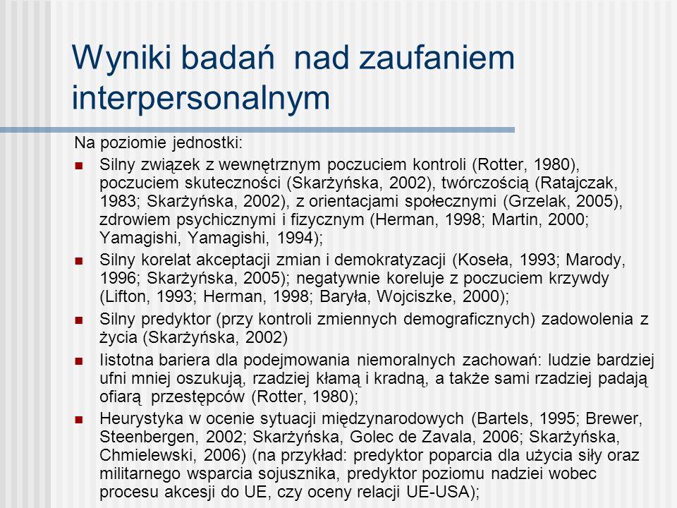 Wyniki badań nad zaufaniem interpersonalnym