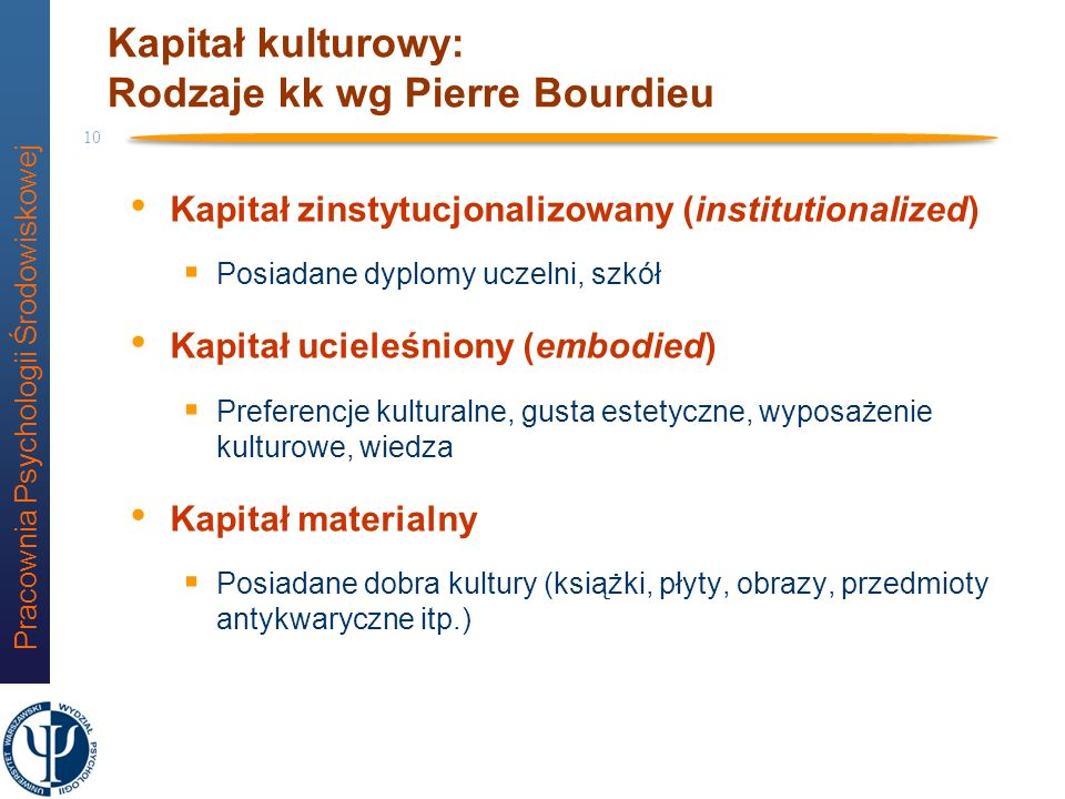Kapitał kulturowy: Rodzaje kk wg Pierre Bourdieu