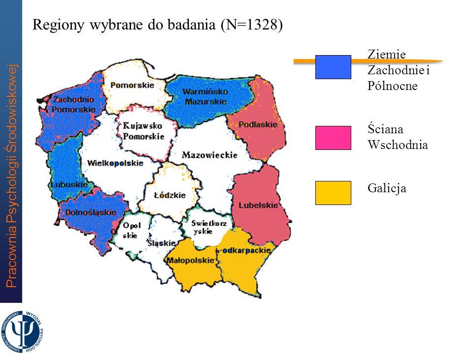 Regiony wybrane do badania (N=1328)