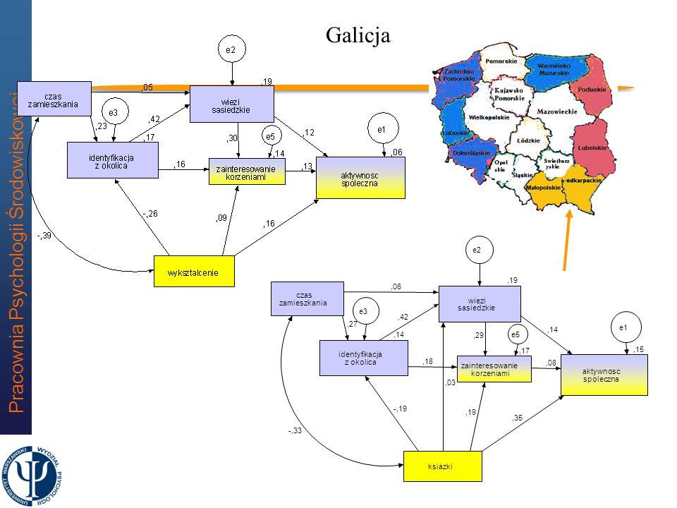 Galicja e2 ,19 ,06 czas zamieszkania wiezi e3 sasiedzkie ,42 ,27 ,14