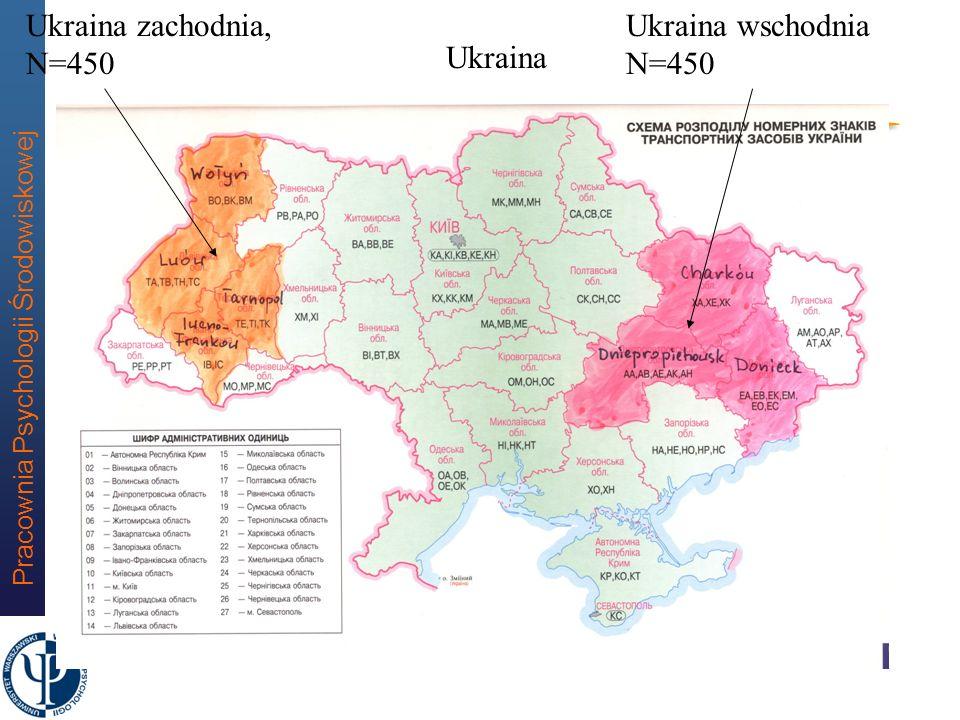 Ukraina zachodnia, N=450 Ukraina wschodnia N=450 Ukraina