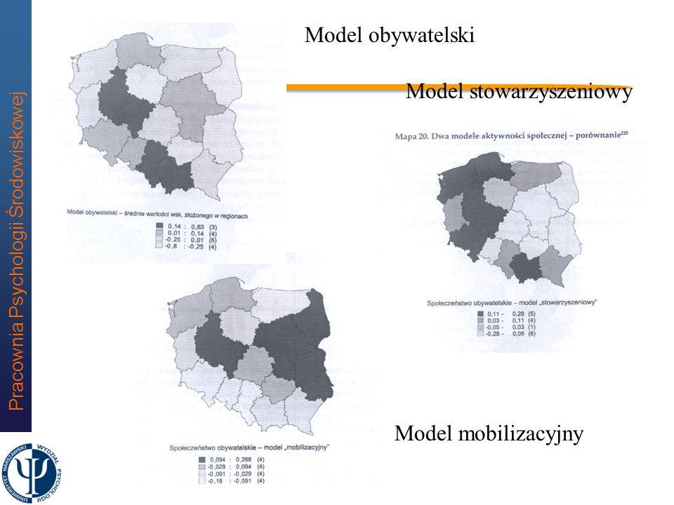 Model obywatelski Model stowarzyszeniowy Model mobilizacyjny