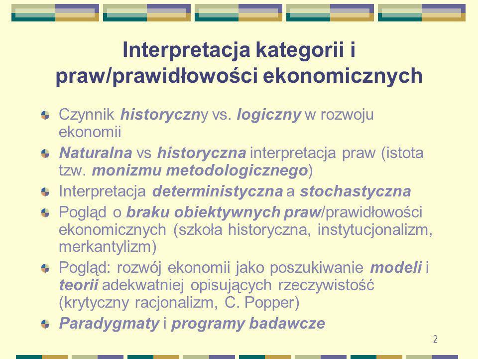 Interpretacja kategorii i praw/prawidłowości ekonomicznych