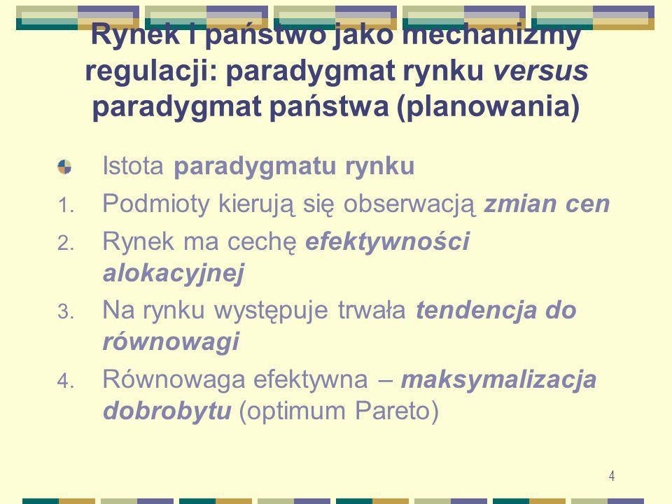 Rynek i państwo jako mechanizmy regulacji: paradygmat rynku versus paradygmat państwa (planowania)