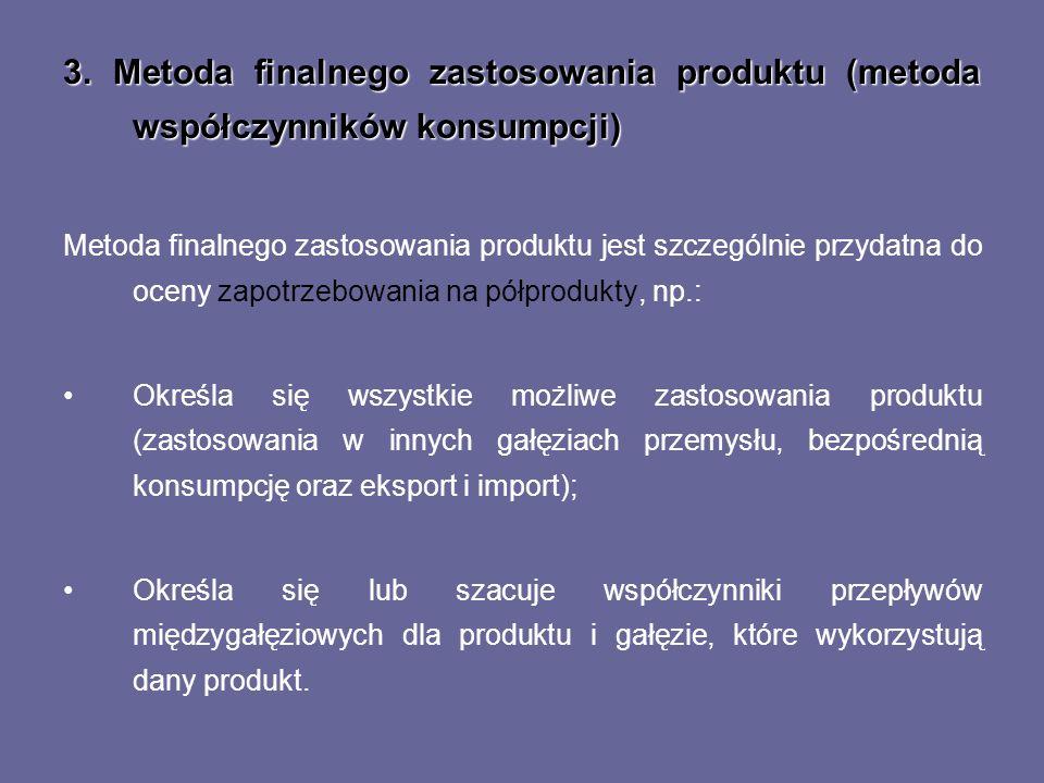 3. Metoda finalnego zastosowania produktu (metoda współczynników konsumpcji)