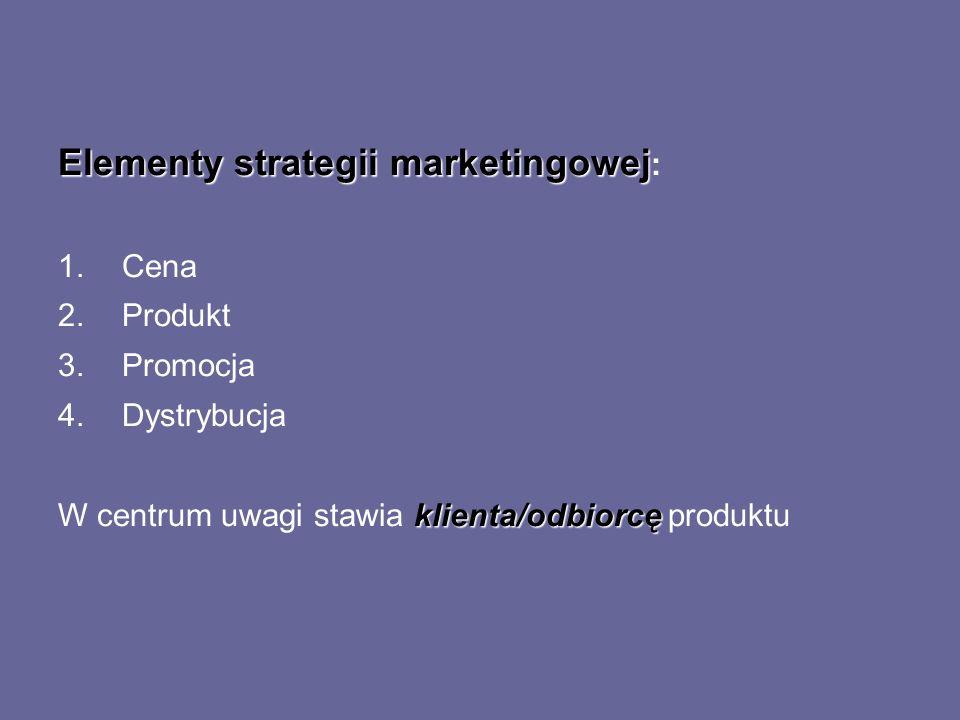 Elementy strategii marketingowej: