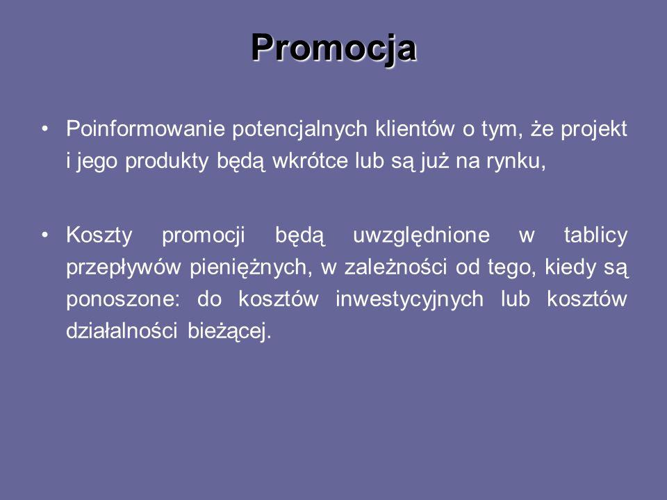 Promocja Poinformowanie potencjalnych klientów o tym, że projekt i jego produkty będą wkrótce lub są już na rynku,