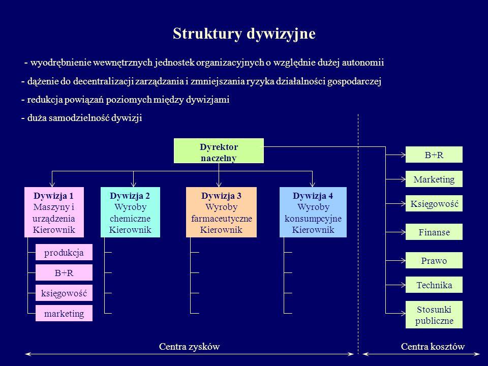 Struktury dywizyjne - wyodrębnienie wewnętrznych jednostek organizacyjnych o względnie dużej autonomii.