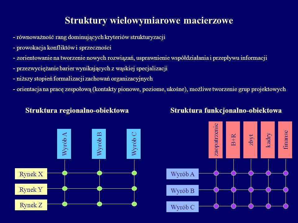 Struktury wielowymiarowe macierzowe