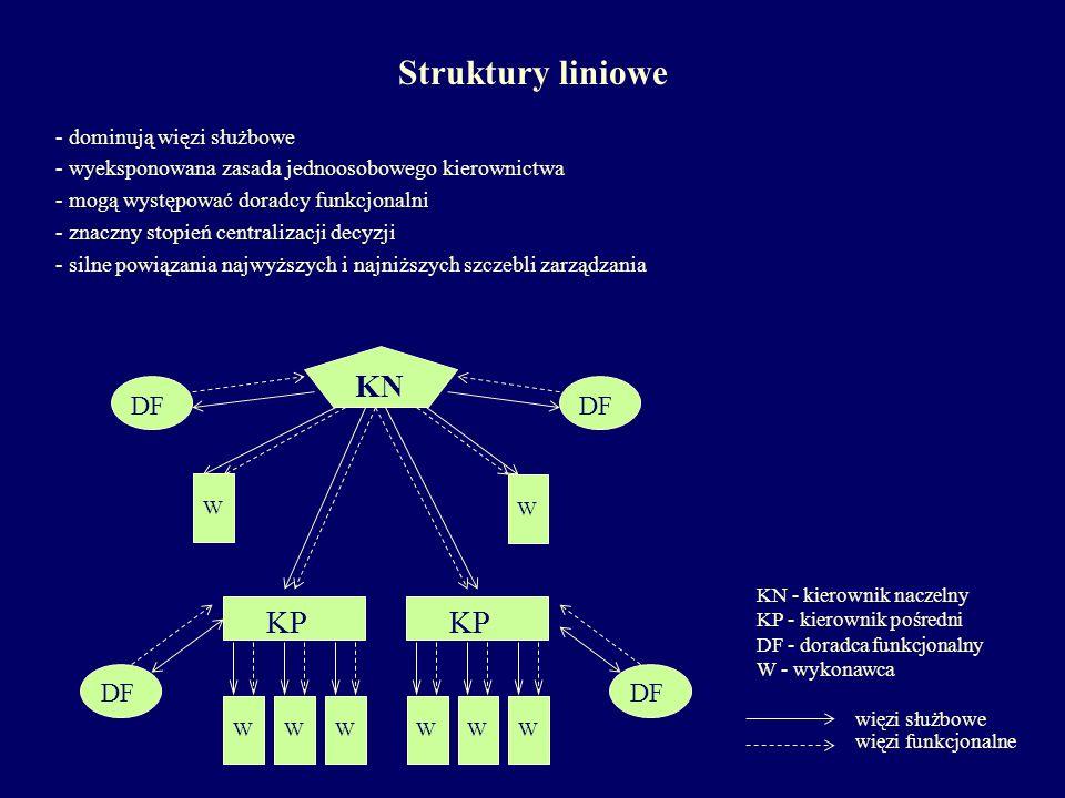 Struktury liniowe KN KP KP DF DF DF DF - dominują więzi służbowe