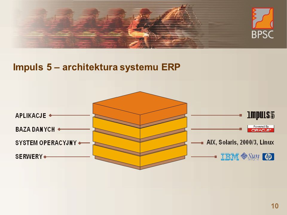 Impuls 5 – architektura systemu ERP