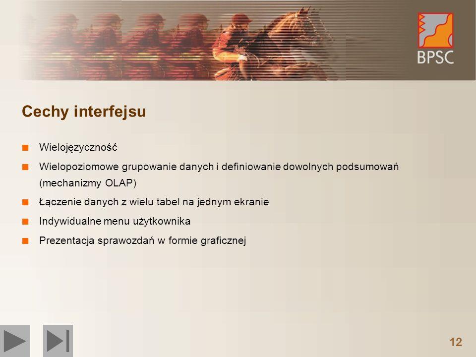 Cechy interfejsu Wielojęzyczność
