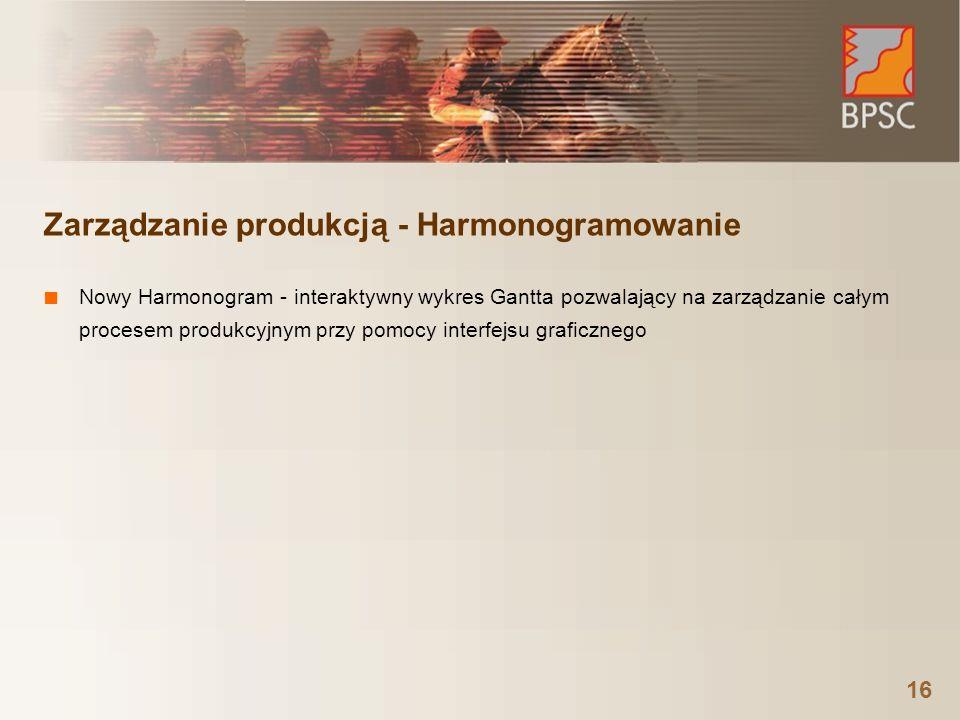 Zarządzanie produkcją - Harmonogramowanie