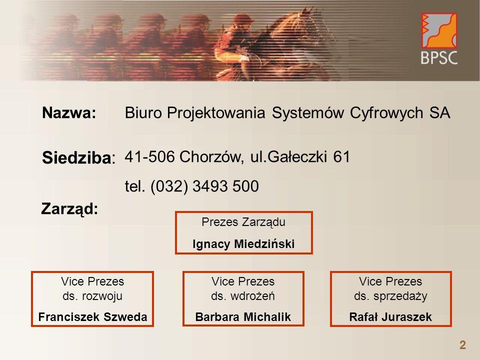 Siedziba: Nazwa: Biuro Projektowania Systemów Cyfrowych SA