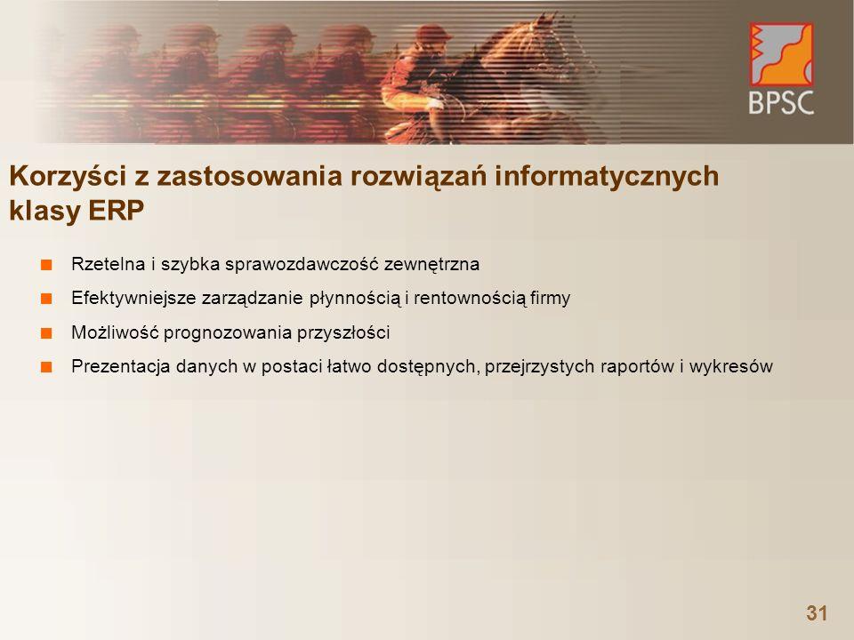 Korzyści z zastosowania rozwiązań informatycznych klasy ERP