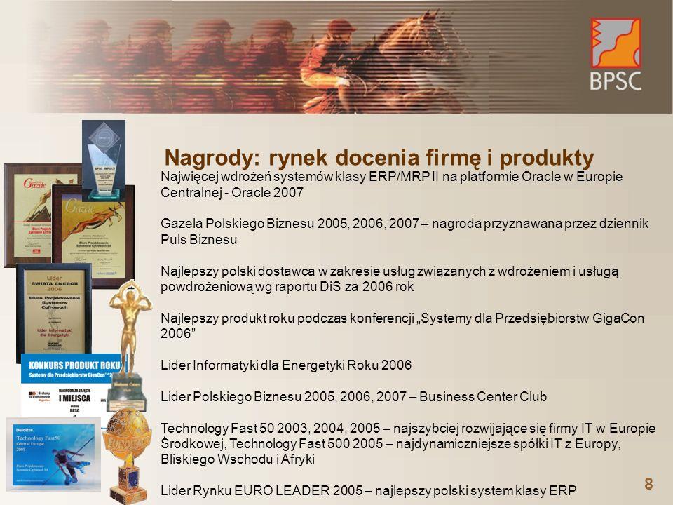 Nagrody: rynek docenia firmę i produkty