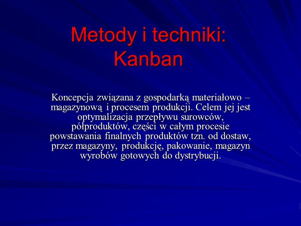 Metody i techniki: Kanban