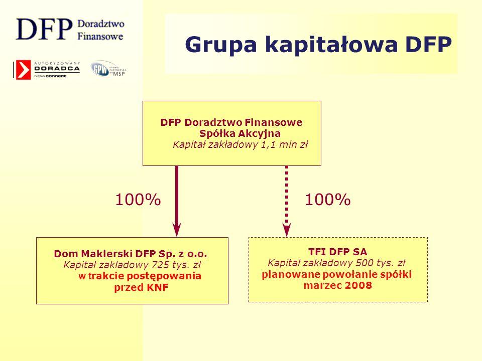 Dom Maklerski DFP Sp. z o.o. planowane powołanie spółki